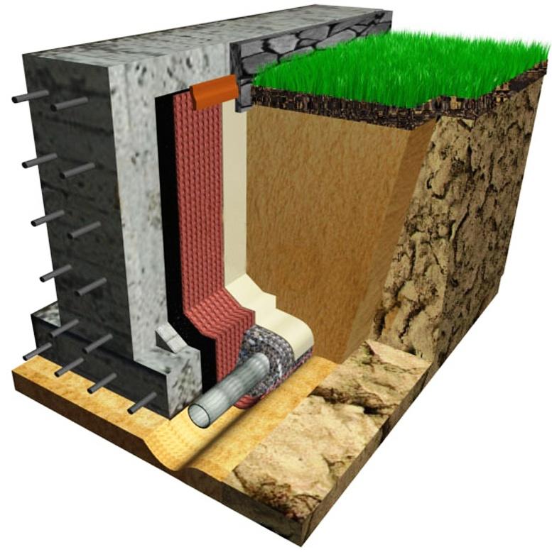 Гидроизоляция бетона купить пермь бетона марки 200