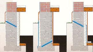 Схема горизонтальной гидроизоляци